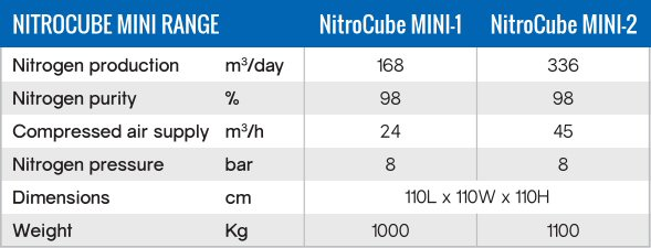 nitrocube-mini-range-specification.jpg